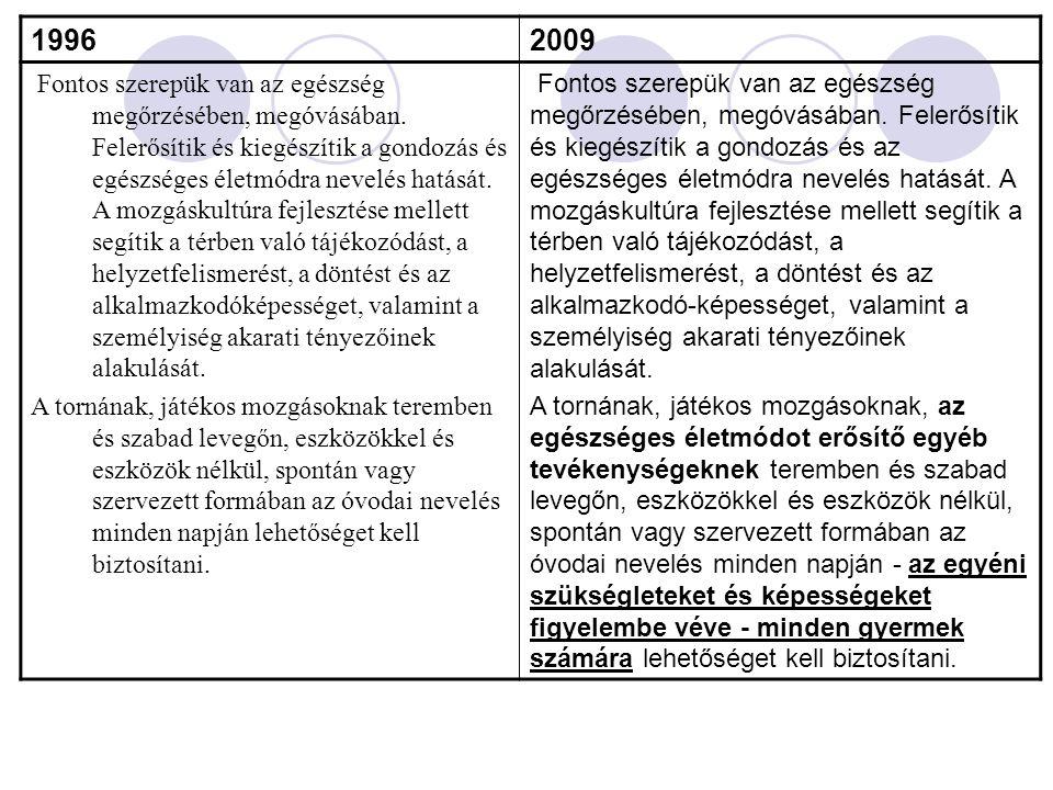 19962009 Fontos szerepük van az egészség megőrzésében, megóvásában. Felerősítik és kiegészítik a gondozás és egészséges életmódra nevelés hatását. A m