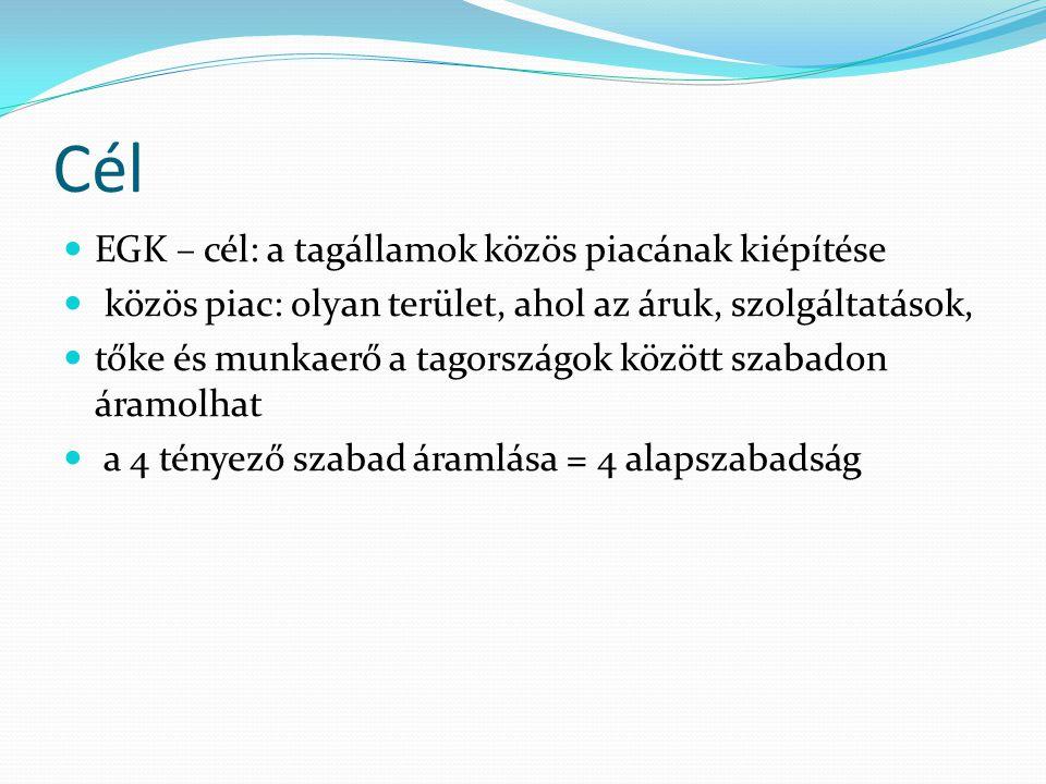 Cél EGK – cél: a tagállamok közös piacának kiépítése közös piac: olyan terület, ahol az áruk, szolgáltatások, tőke és munkaerő a tagországok között sz
