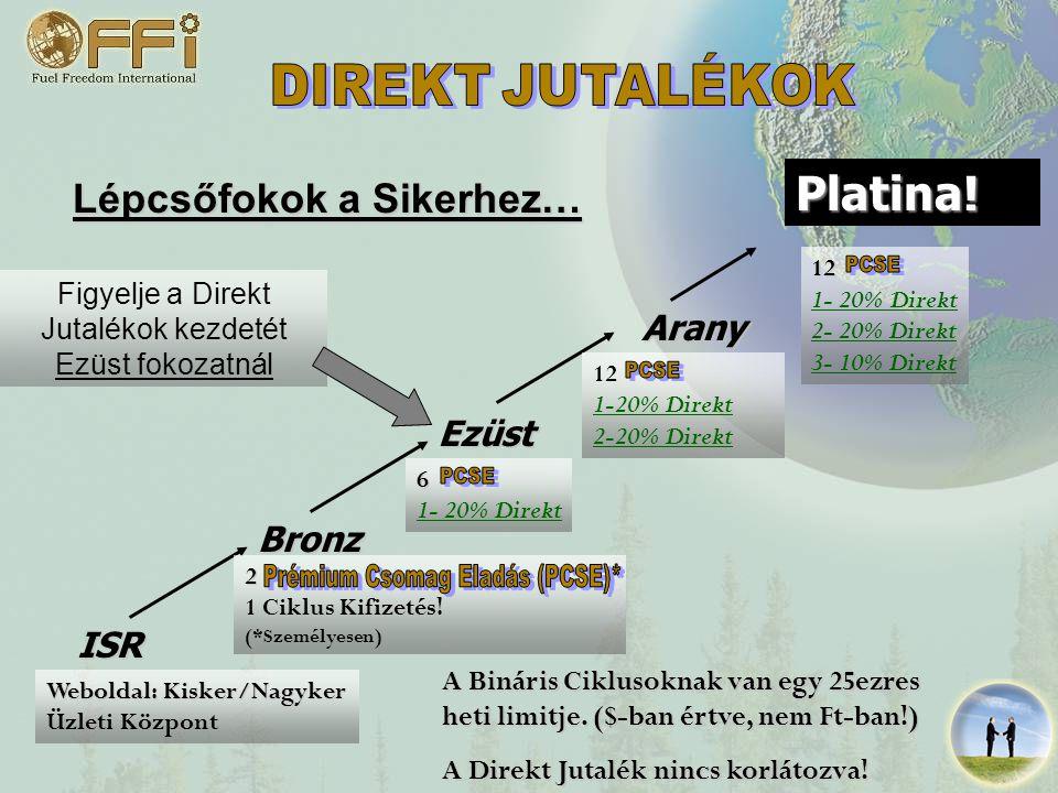 Lépcsőfokok a Sikerhez… ISR Bronz Ezüst Arany Platina.