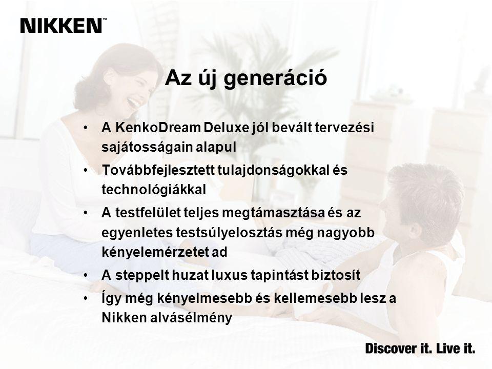 Az új generáció A KenkoDream Deluxe jól bevált tervezési sajátosságain alapul Továbbfejlesztett tulajdonságokkal és technológiákkal A testfelület teljes megtámasztása és az egyenletes testsúlyelosztás még nagyobb kényelemérzetet ad A steppelt huzat luxus tapintást biztosít Így még kényelmesebb és kellemesebb lesz a Nikken alvásélmény
