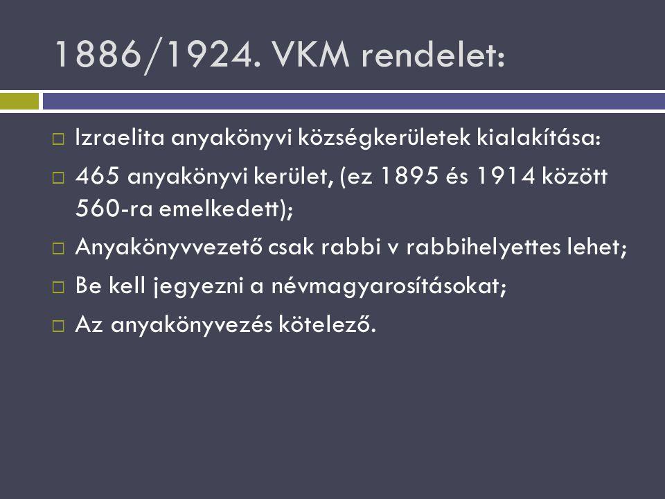 1886/1924. VKM rendelet:  Izraelita anyakönyvi községkerületek kialakítása:  465 anyakönyvi kerület, (ez 1895 és 1914 között 560-ra emelkedett);  A