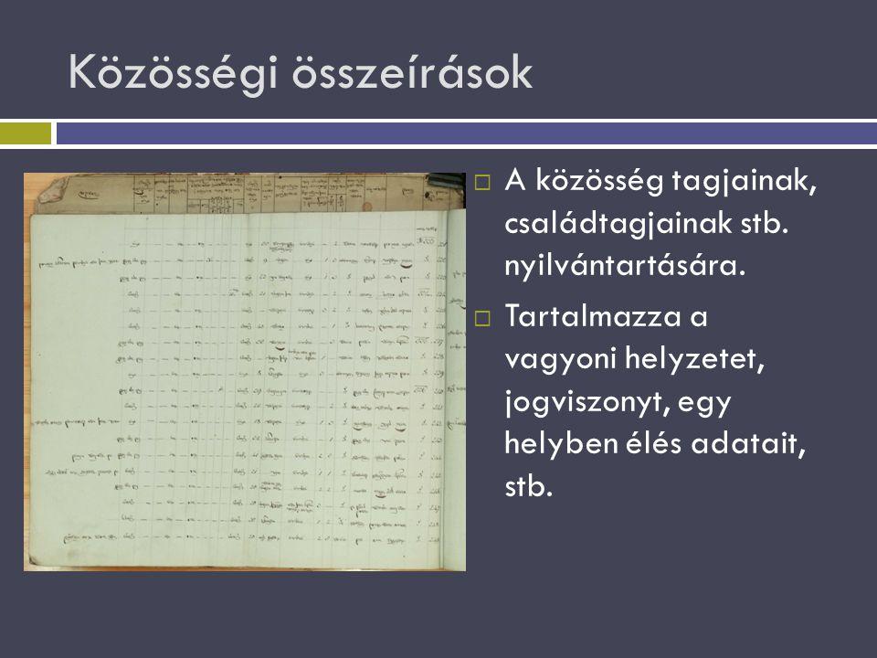 """Zsidó közösségi nyilvántartások Héberül íródtak, a hatóságok számára ismeretlen nyelven és betűkkel, ezért """"hivatalos célra nem alkalmasak."""