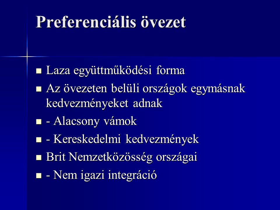 Preferenciális övezet Laza együttműködési forma Laza együttműködési forma Az övezeten belüli országok egymásnak kedvezményeket adnak Az övezeten belül