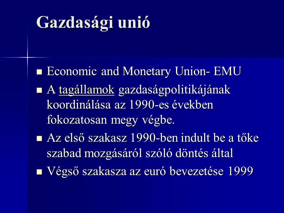 Gazdasági unió Economic and Monetary Union- EMU Economic and Monetary Union- EMU A tagállamok gazdaságpolitikájának koordinálása az 1990-es években fo