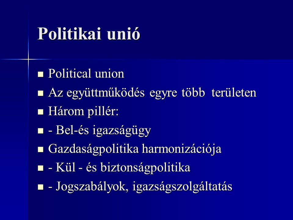 Politikai unió Political union Political union Az együttműködés egyre több területen Az együttműködés egyre több területen Három pillér: Három pillér: