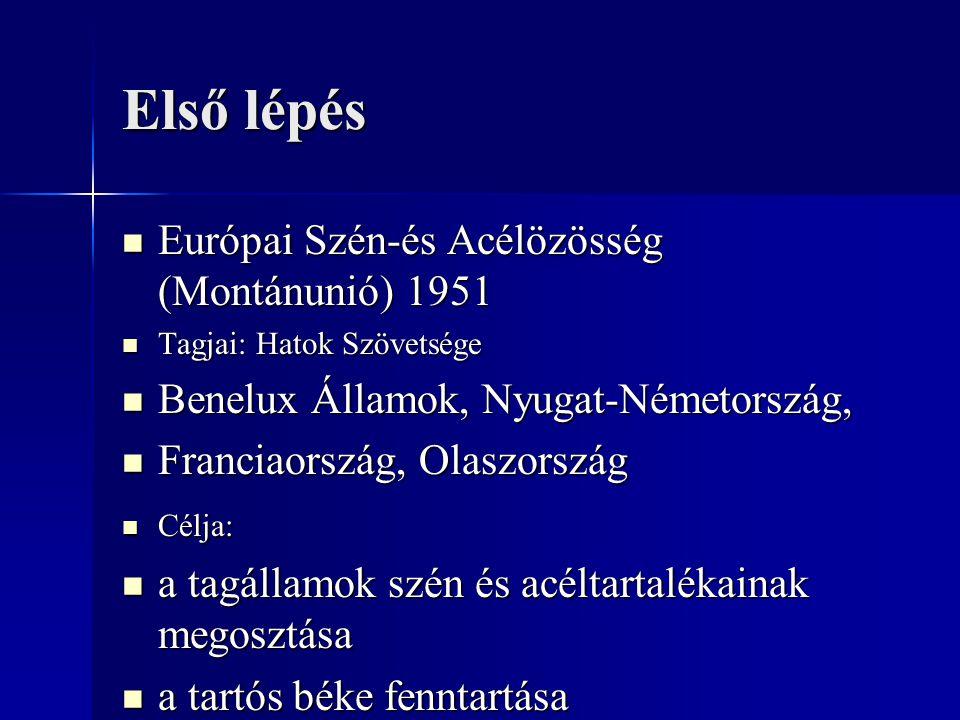 Első lépés Európai Szén-és Acélözösség (Montánunió) 1951 Európai Szén-és Acélözösség (Montánunió) 1951 Tagjai: Hatok Szövetsége Tagjai: Hatok Szövetsé