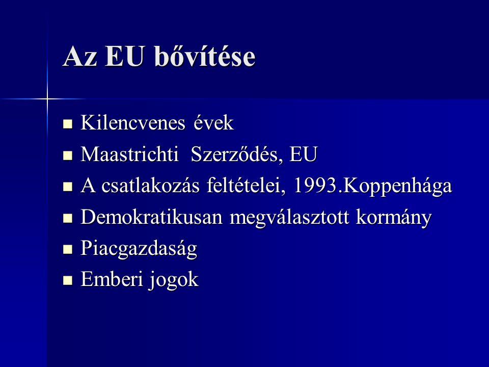 Az EU bővítése Kilencvenes évek Kilencvenes évek Maastrichti Szerződés, EU Maastrichti Szerződés, EU A csatlakozás feltételei, 1993.Koppenhága A csatl