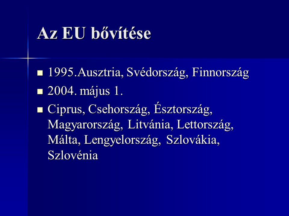 Az EU bővítése 1995.Ausztria, Svédország, Finnország 1995.Ausztria, Svédország, Finnország 2004. május 1. 2004. május 1. Ciprus, Csehország, Észtorszá