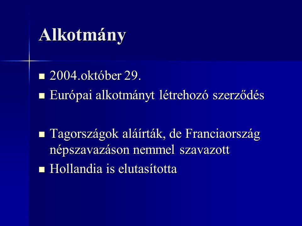 Alkotmány 2004.október 29. 2004.október 29. Európai alkotmányt létrehozó szerződés Európai alkotmányt létrehozó szerződés Tagországok aláírták, de Fra