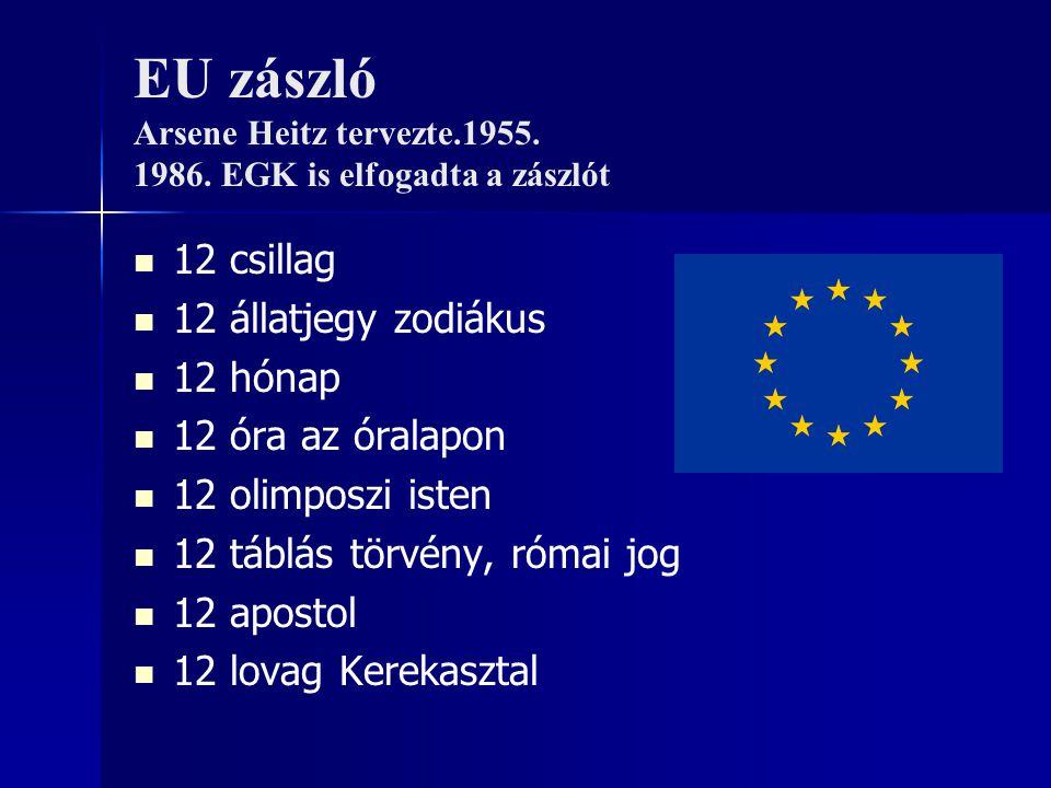 EU zászló Arsene Heitz tervezte.1955. 1986. EGK is elfogadta a zászlót 12 csillag 12 állatjegy zodiákus 12 hónap 12 óra az óralapon 12 olimposzi isten