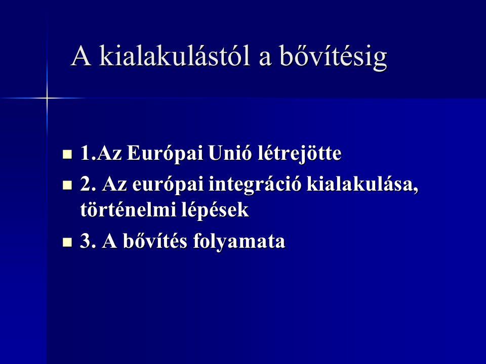 A kialakulástól a bővítésig A kialakulástól a bővítésig 1.Az Európai Unió létrejötte 1.Az Európai Unió létrejötte 2. Az európai integráció kialakulása