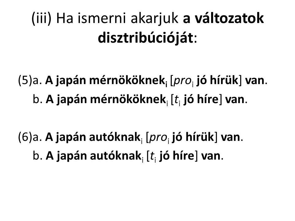 (iii) Ha ismerni akarjuk a változatok disztribúcióját: (5)a. A japán mérnököknek i [pro i jó hírük] van. b. A japán mérnököknek i [t i jó híre] van. (