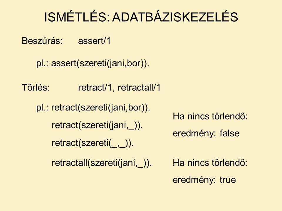 Beszúrás:assert/1 pl.: assert(szereti(jani,bor)). Törlés:retract/1, retractall/1 pl.: retract(szereti(jani,bor)). retract(szereti(jani,_)). retract(sz