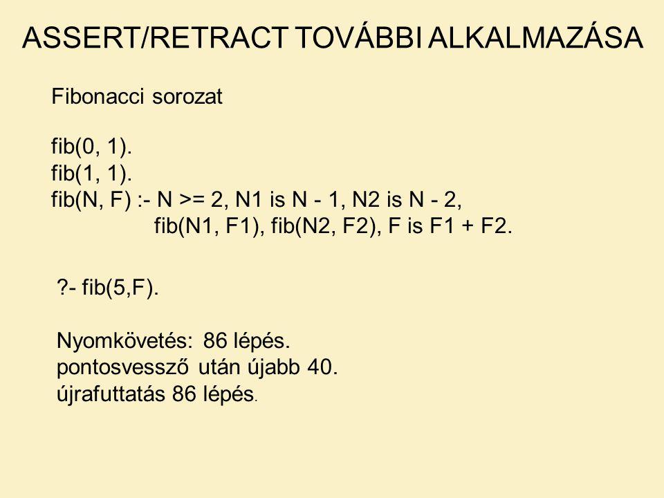 Fibonacci sorozat ASSERT/RETRACT TOVÁBBI ALKALMAZÁSA fib(0, 1). fib(1, 1). fib(N, F) :- N >= 2, N1 is N - 1, N2 is N - 2, fib(N1, F1), fib(N2, F2), F