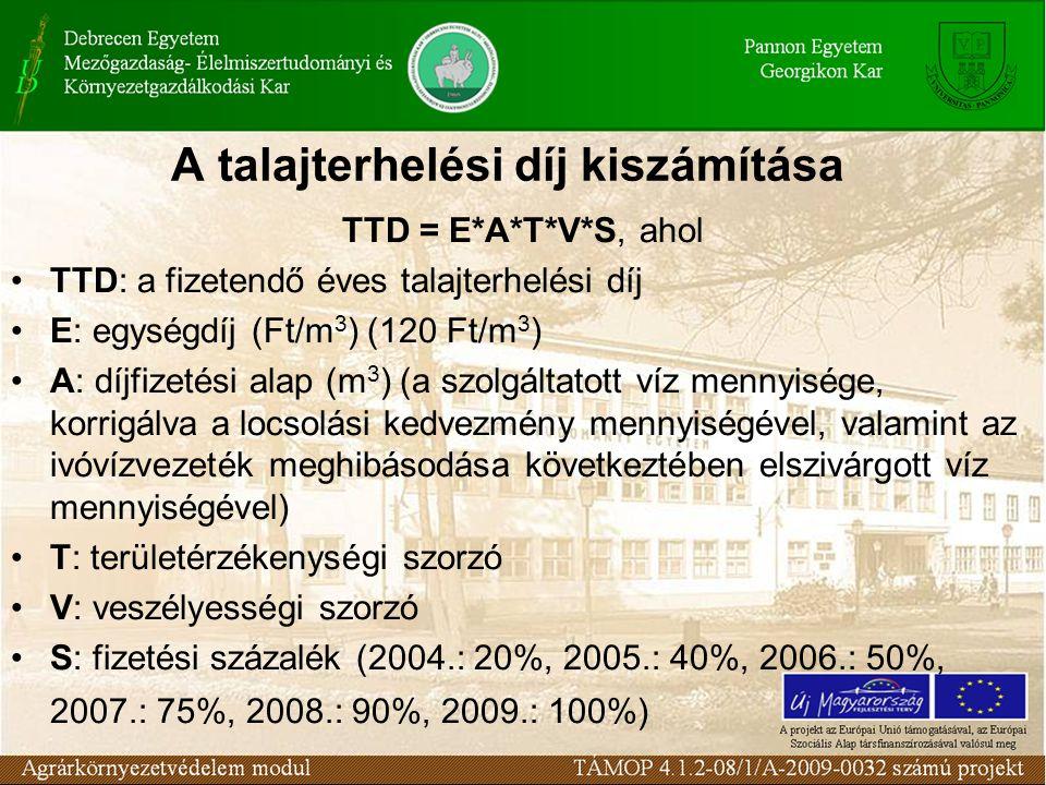 A talajterhelési díj kiszámítása TTD = E*A*T*V*S, ahol TTD: a fizetendő éves talajterhelési díj E: egységdíj (Ft/m 3 ) (120 Ft/m 3 ) A: díjfizetési al