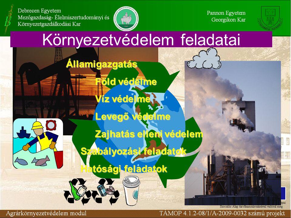 Környezetvédelem feladatai Államigazgatás Föld védelme Víz védelme Levegő védelme Zajhatás elleni védelem Szabályozási feladatok Hatósági feladatok
