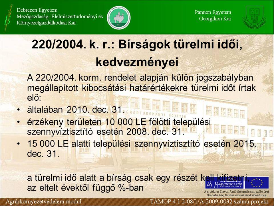 220/2004. k. r.: Bírságok türelmi idői, kedvezményei A 220/2004. korm. rendelet alapján külön jogszabályban megállapított kibocsátási határértékekre t