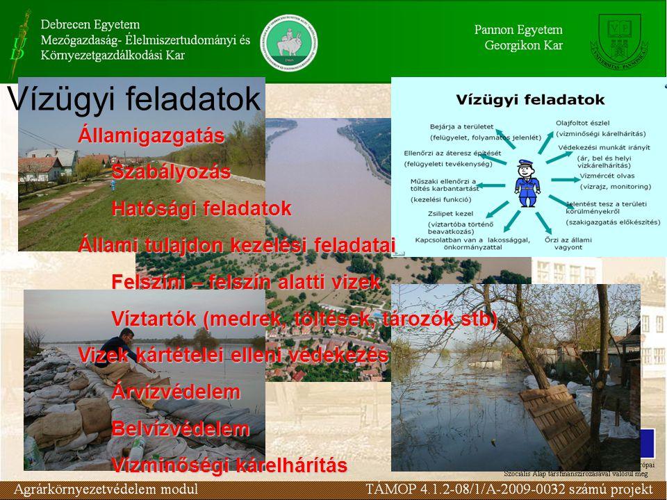 Vízügyi feladatok ÁllamigazgatásSzabályozás Hatósági feladatok Állami tulajdon kezelési feladatai Felszíni – felszín alatti vizek Víztartók (medrek, t