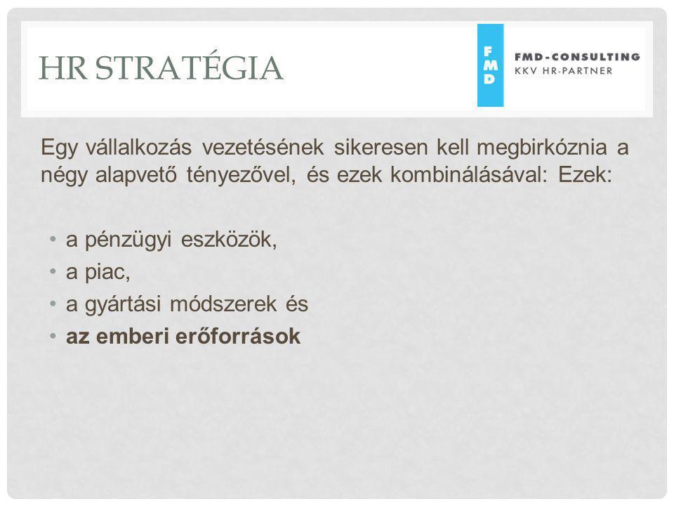 HR STRATÉGIA Egy vállalkozás vezetésének sikeresen kell megbirkóznia a négy alapvető tényezővel, és ezek kombinálásával: Ezek: a pénzügyi eszközök, a