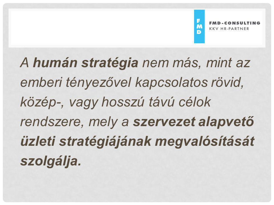 A humán stratégia nem más, mint az emberi tényezővel kapcsolatos rövid, közép-, vagy hosszú távú célok rendszere, mely a szervezet alapvető üzleti str