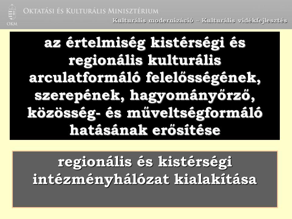 Kulturális modernizáció – Kulturális vidékfejlesztés az értelmiség kistérségi és regionális kulturális arculatformáló felelősségének, szerepének, hagyományőrző, közösség- és műveltségformáló hatásának erősítése regionális és kistérségi intézményhálózat kialakítása
