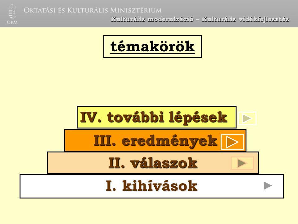 II. válaszok I. kihívások III. eredmények témakörök IV. további lépések