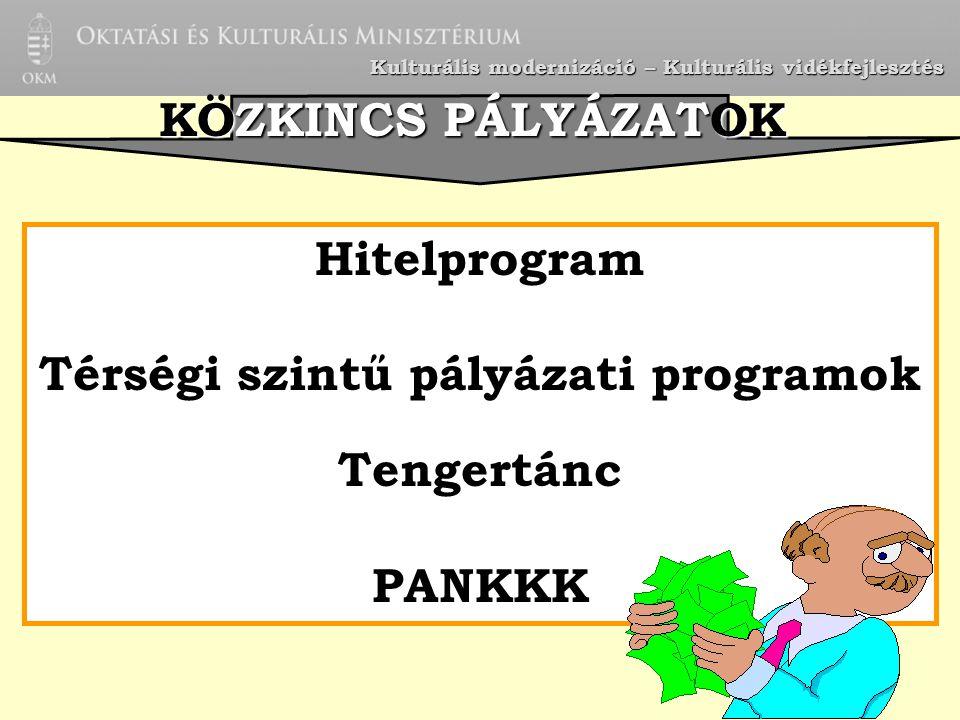 KÖZKINCS PÁLYÁZATOK KÖZKINCS PÁLYÁZATOK Hitelprogram Térségi szintű pályázati programok Tengertánc PANKKK