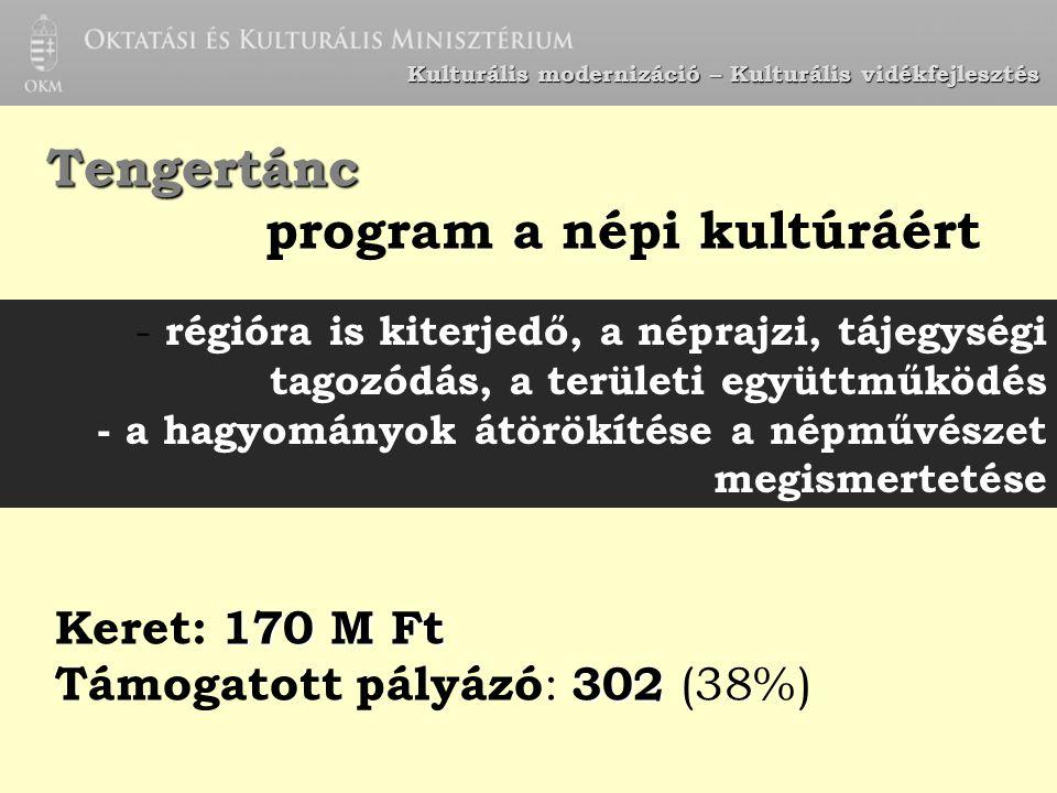 Kulturális modernizáció – Kulturális vidékfejlesztés Tengertánc program a népi kultúráért - régióra is kiterjedő, a néprajzi, tájegységi tagozódás, a