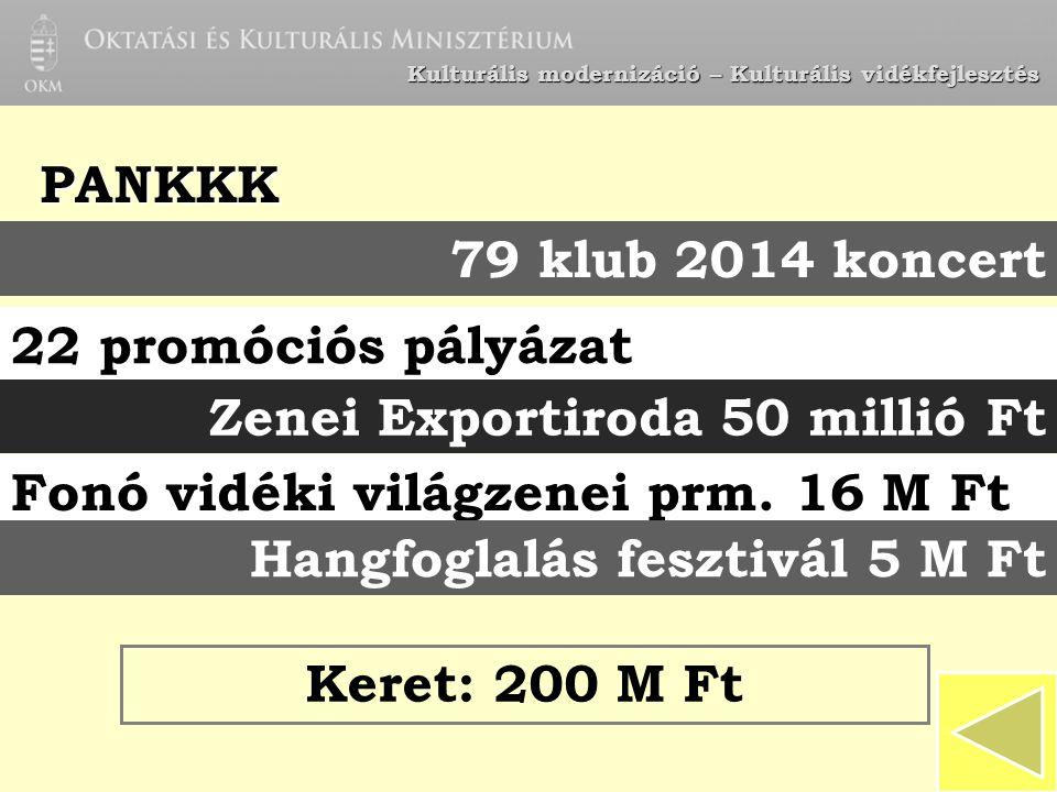 Kulturális modernizáció – Kulturális vidékfejlesztés PANKKK 79 klub 2014 koncert 22 promóciós pályázat Zenei Exportiroda 50 millió Ft Fonó vidéki világzenei prm.