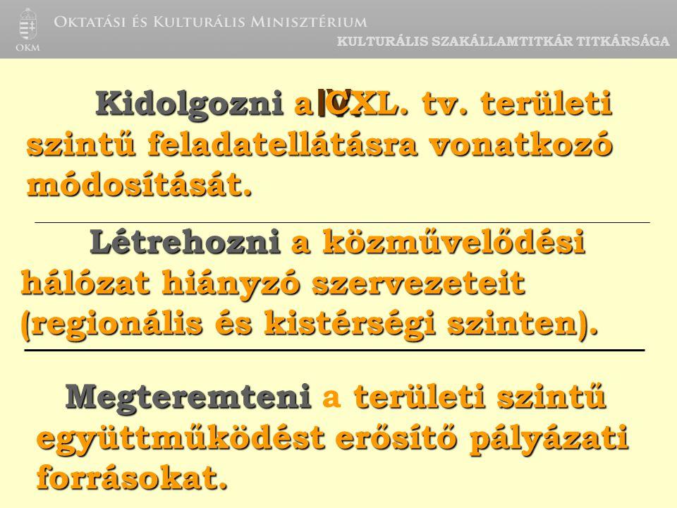 KULTURÁLIS SZAKÁLLAMTITKÁR TITKÁRSÁGA IV. Létrehoznia közművelődési hálózat hiányzó szervezeteit (regionális és kistérségi szinten). Létrehozni a közm