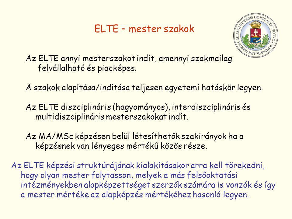 Az ELTE annyi mesterszakot indít, amennyi szakmailag felvállalható és piacképes.