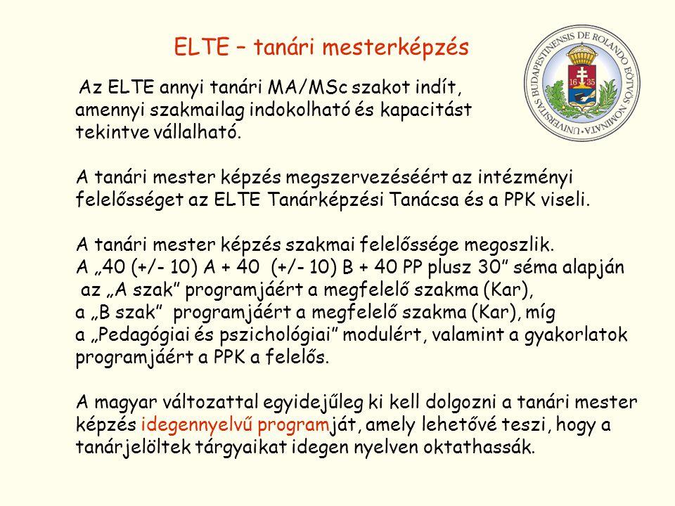 Az ELTE annyi tanári MA/MSc szakot indít, amennyi szakmailag indokolható és kapacitást tekintve vállalható.