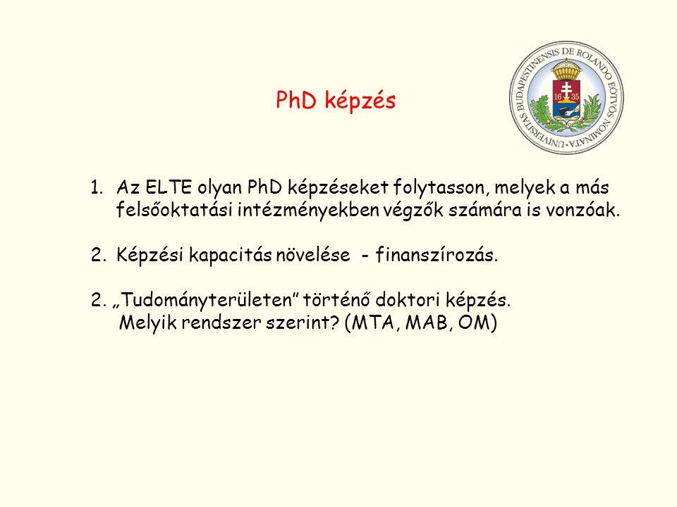 1.Az ELTE olyan PhD képzéseket folytasson, melyek a más felsőoktatási intézményekben végzők számára is vonzóak.