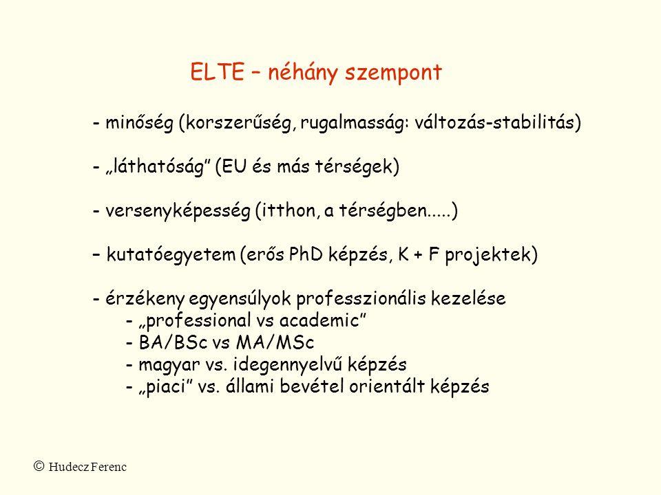 """ELTE – néhány szempont - minőség (korszerűség, rugalmasság: változás-stabilitás) - """"láthatóság (EU és más térségek) - versenyképesség (itthon, a térségben.....) – kutatóegyetem (erős PhD képzés, K + F projektek) - érzékeny egyensúlyok professzionális kezelése - """"professional vs academic - BA/BSc vs MA/MSc - magyar vs."""