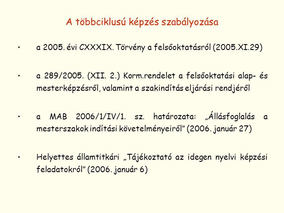 A többciklusú képzés szabályozása a 2005.évi CXXXIX.