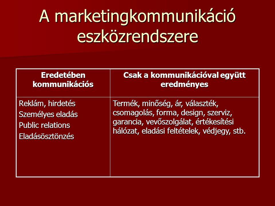 Reklám: nem személyes bemutatás Reklám: nem személyes bemutatás PR: nem személyes ösztönzés, hosszú. távon hat. PR: nem személyes ösztönzés, hosszú. t