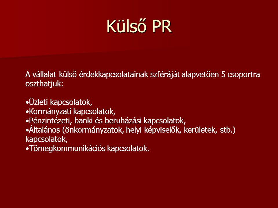 A belső PR eszközei Formális és informális szóbeli információk, Formális és informális írásbeli információk, Formális és informális vizuális informáci