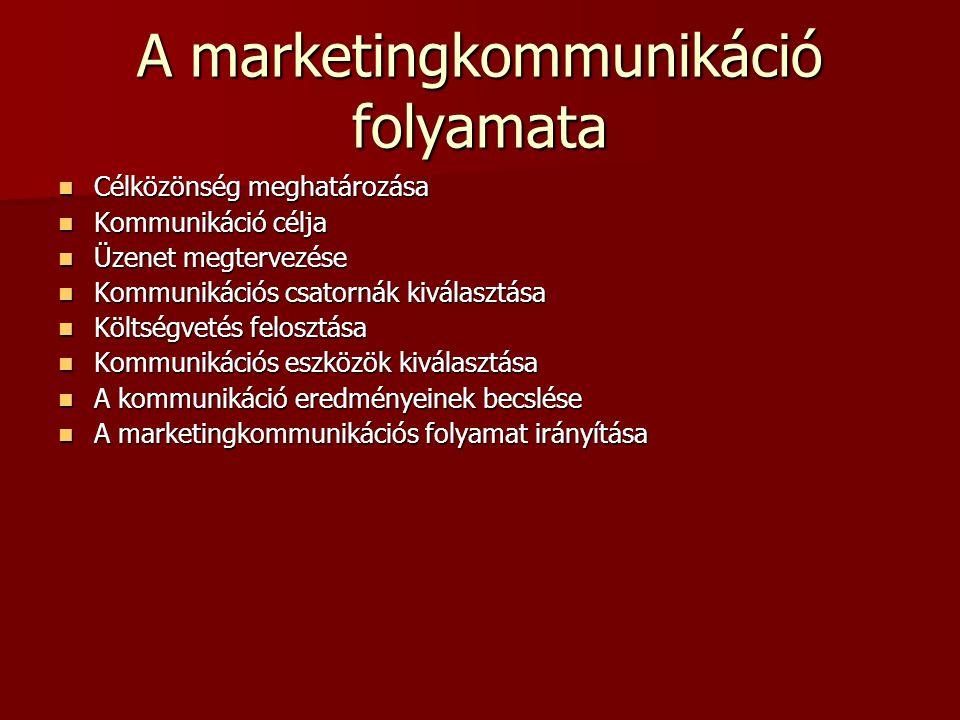 Személyes eladás (Personal Selling) Értékesítési bemutatók Értékesítési bemutatók Értékesítési találkozók Értékesítési találkozók Telemarketing Telema