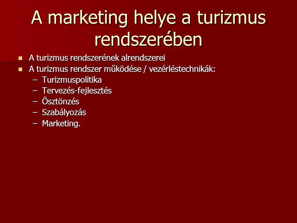 A marketing helye a turizmus rendszerében A turizmus rendszerének alrendszerei A turizmus rendszerének alrendszerei A turizmus rendszer működése / vezérléstechnikák: A turizmus rendszer működése / vezérléstechnikák: –Turizmuspolitika –Tervezés-fejlesztés –Ösztönzés –Szabályozás –Marketing.