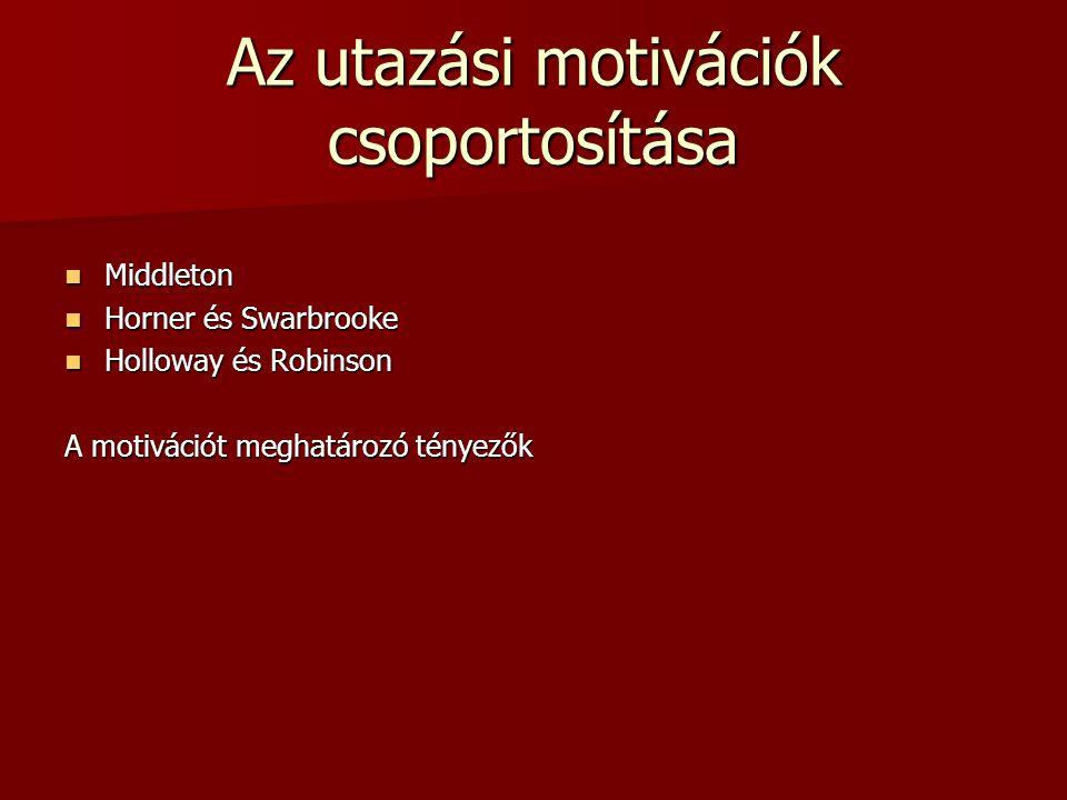 A motiváció A motiváció alapvető forrásai a biológiai szükségletek. A motiváció alapvető forrásai a biológiai szükségletek. Ha ezek kielégítetté válna