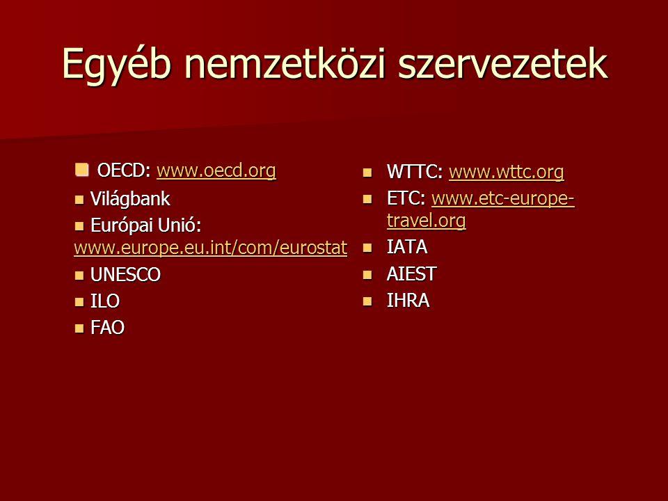 WTO Turizmus Világszervezete (World Tourism Organisation, WTO), illetve 1975 előtti elődje, a Hivatalos Idegenforgalmi Szervezetek Nemzetközi Szövetsé