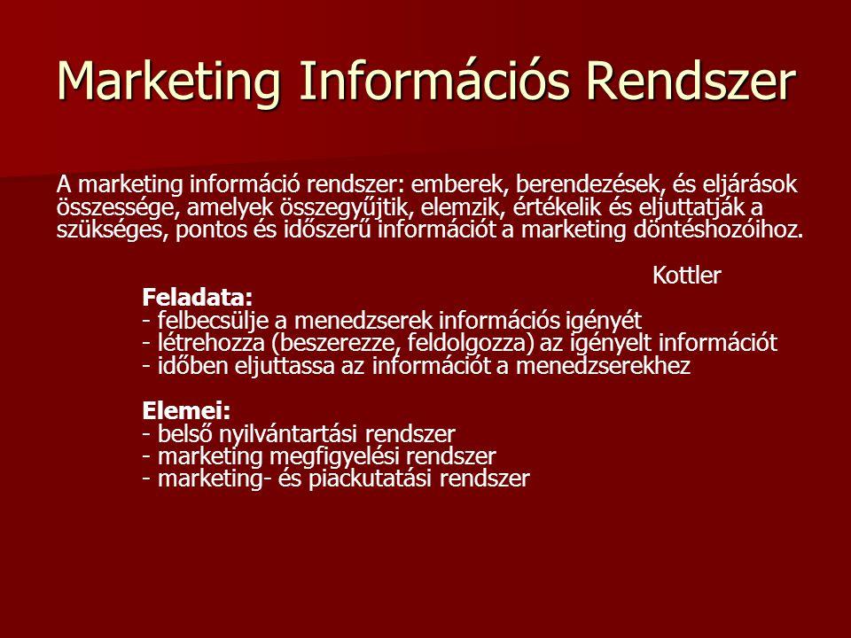 Marketing Információs Rendszer
