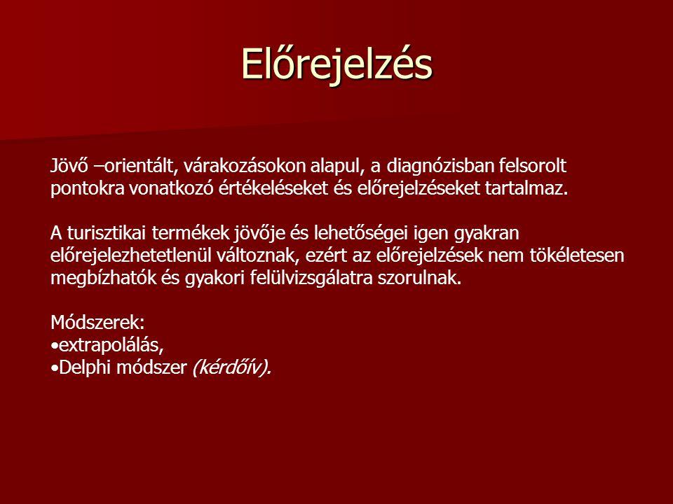 Helyzetelemzés / 3. A makrokörnyezet helyzetelemzése: A külső környezetben megfigyelhető változások vizsgálatát foglalja magába, mint például a társad
