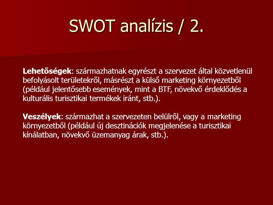 SWOT analízis / 1. Strenghs, Weaknesses, Opportunities and Threats Erősségek: belső, akár tervezett, akár véletlen forrásból származó előnyök, amely m