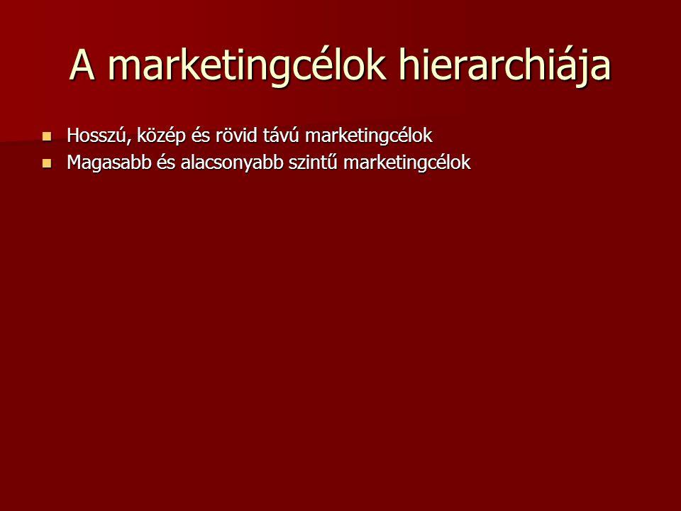 A tevékenység eredménye Piaci szegmensek, Piaci szegmensek, A kiválasztott termékek mennyisége és értéke a kiválasztott piacokon. A kiválasztott termé