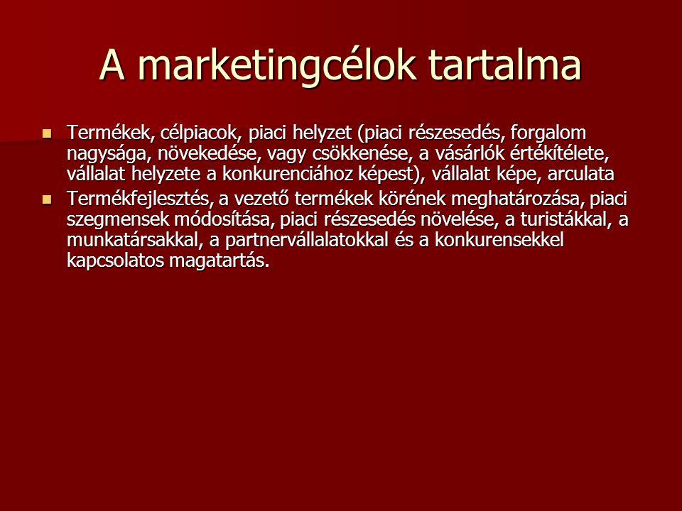 A marketingcélok hierarchiája Hosszú, közép és rövid távú marketingcélok Hosszú, közép és rövid távú marketingcélok Magasabb és alacsonyabb szintű mar