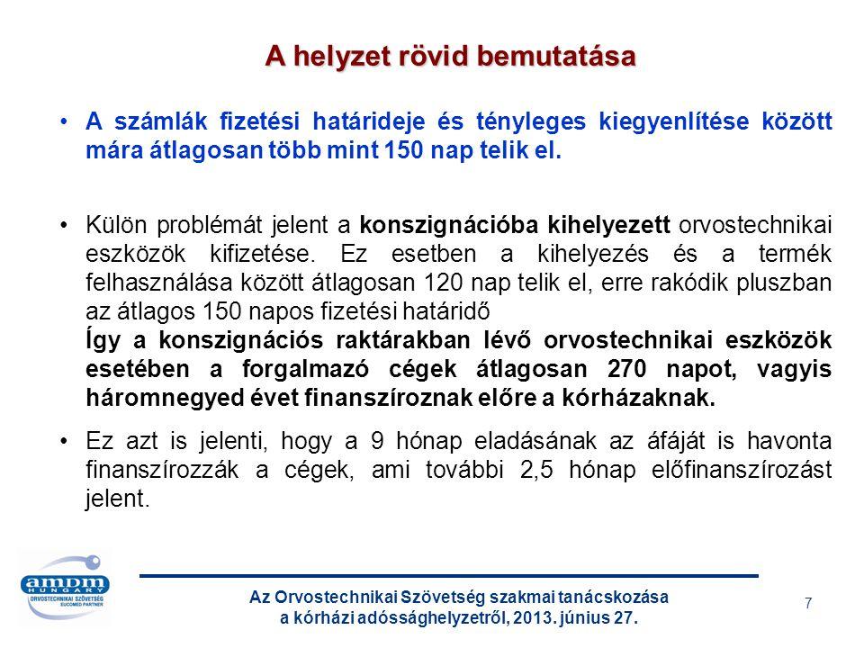 Az Orvostechnikai Szövetség szakmai tanácskozása a kórházi adóssághelyzetről, 2013.