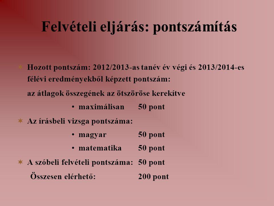  Hozott pontszám: 2012/2013-as tanév év végi és 2013/2014-es félévi eredményekből képzett pontszám: az átlagok összegének az ötszöröse kerekítve maximálisan 50 pont  Az írásbeli vizsga pontszáma: magyar 50 pont matematika 50 pont  A szóbeli felvételi pontszáma: 50 pont Összesen elérhető: 200 pont Felvételi eljárás: pontszámítás