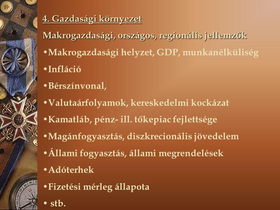 4. Gazdasági környezet Makrogazdasági, országos, regionális jellemzők Makrogazdasági helyzet, GDP, munkanélküliség Infláció Bérszínvonal, Valutaárfoly