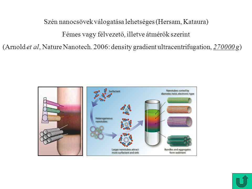 Szén nanocsövek válogatása lehetséges (Hersam, Kataura) Fémes vagy félvezető, illetve átmérők szerint (Arnold et al, Nature Nanotech.